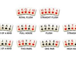 guida per giocare a poker