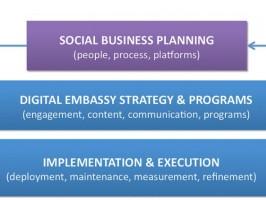 strategie-tecnologia-business